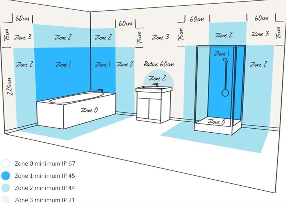 Hoe verlicht ik mijn badkamer?
